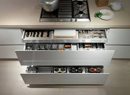 Top 10 Kitchen Design Rules To Follow Part 1