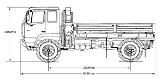 M1078 FMTV Bae Systems Fmtv Military Vehicles Trucksplanet Lmtv M1078 Stewart Stevenson Family Of Medium Cargo Truck W Armor Cab Trumpeter 01009 By Lewgtr On Deviantart Safari Extreme Chassis Global Expedition Vehicles M1079 4x4 2 12 Ton Camper Sold Midwest Us Army Orders 148 Okosh Defense Medium Tactical 97 1081 25 Ton 18000 Pclick Finescale Modeler Essential Magazine For Scale Model M1078 Lmtv Truck 3ds Parts