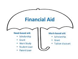 Fafsa Help Desk Number by Financial Aid U2014 Got College