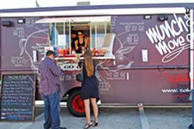 Wynwood Art Walk Food Truck Roundup Canceled, Again - Eater Miami Miamis Top Food Trucks Travel Leisure 10step Plan For How To Start A Mobile Truck Business Foodtruckpggiopervenditagelatoami Street Food New Magnet For South Florida Students Kicking Off Night Image Of In A Park 5 Editorial Stock Photo Css Miami Calle Ocho Vendor Space The Four Seasons Brings Its Hyperlocal The East Coast Fla Panthers Iceden On Twitter Announcing Our 3 Trucks Jacksonville Finder