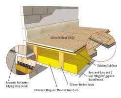 JCW Acoustic Deck 28 32 For Timber Floors