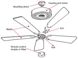 Who Makes Allen And Roth Ceiling Fans by Cool Down Your Home With Allen Roth Ceiling Fan Reviews 2017