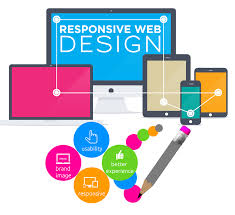 Top Freelance Web Design Jobs To Work From Home Website Design ... Top 10 Nonprofit Web Design Firms Reviewed 100 Work From Home Jobs Uk Ideas Beautiful Can Designers Images Decorating 5 Preparation Tips For A Interview Techacute At Wonderful Awesome Pictures Interior New Simple And House Websites Internet And Designing At