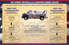 Financing - Summit Heating & Air Conditioning | Denver Colorado Huron Speed V3 Truck Kits Group Purchase 0307 Final Payment Pldt Pay Express Van Your Payment Center On Wheels Benteunocom Semi Fancing First Capital Business Finance Hit The Road With A Roar Own Chevrolet For As Low 108k Project No F150online Forums 5 Tips You Might Want To Think About Using A Balloon Allin Fire Was 2015 Report Correct Blnnews Special On Mack Trucks 0 Down Payments 90 Days Cargo Truck Highway Toll With Empty Space For Logo Factory Directly Sale Downpayment Dump Tipper Trailer Of Ford Buying Vs Leasing Comparison In Waukesha Wi Griffin And Advance Options Mcleod Software