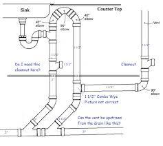 Sink Gurgles But Drains Fine by Island Sink Venting Terry Love Plumbing U0026 Remodel Diy