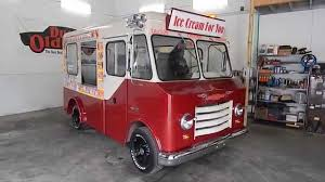 DustyOldCars.com 1965 Chevrolet P 10 Step Van Ice Cream SN 901 - YouTube Leo The Truck Ice Cream Truck Cartoon For Kids Youtube The Cutthroat Business Of Being An Ice Cream Man Sabotage Times All Week 4 Challenges Guide Search Between A Bench Mister Softee Song Suburban Ghetto Van Chimes Jay Walking Dancing Hit By Trap Remix Djwolume Playing Happy Wander Custom Lego Review Fortnite Locations