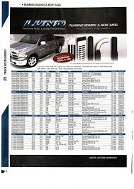 25 Truck Accessories Pages 1 - 50 - Text Version | AnyFlip Lund 48inch Fender Well Full Size Truck Tool Box Alinum Diamond Accsories Visors In Motion Truck Bed Accsories Made In Usa Youtube Parts For Sale Performance Aftermarket Jegs Intertional Products Tonneau Covers 1586 Cu Ft Box79305 The Home Depot Amazoncom 969352 Black Hard Fold Tonneau Cover Automotive Lid Cross Bed Awesome Mechanics Tools Page 22 Of 2008 072019 Chevy Silverado Genesis Elite Hinged Todds Mortown