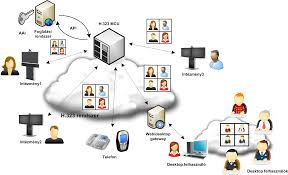 Technical Construction | NIID Programme Technical Cstruction Niid Programme Voip Architecture Network Layout Dr Thematic Map Of Africa Process Low Cost Voip Using Open Source Software Component In Advance Computer Networks Lecture14 Ppt Video Online Download Apartments Residential Plans Gallery Of Connecting Riads Introduction Youtube Ip Pbx Replacement With Lync Sver 2013 Av Voip Introducing Gateways Voice Over Part 1 Sip Trunk Centralized Deployment Centurylink How Affects