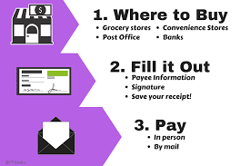 how and where to a money order
