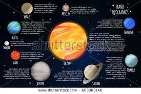 Flat Planets Infographics Dark Background Stock Vector