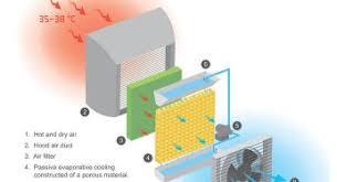 klimaanlage fürs dachgeschoss klimaanlagen ratgeber
