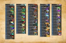 Hearthstone Beginner Decks Mage by Guide One Shot One Kill Beating Freeze Mage Good Gaming Inc