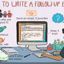 How To Write A Follow-Up Email After You've Submitted Your ... Format To Send Resume Floatingcityorg 7 Example Of How To Send A Letter Penn Working Papers Emailing Sample Emails For Job Applications 12 It Engineer Samples And Templates Visualcv Email Body For Sending Jovemaprendizclub Search Overview Jobmount How Write Colleges Using Your Common App A Recruiter With Headhunter Agreement Template Examples What In If My Actual Resume Was As Good This One I Submitted On Tips Followup After