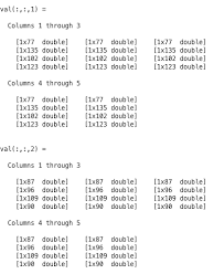 matlab conversion from 3d cell array to a set of 2d matrices