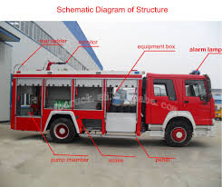 Hot Sale 10m3 Japanese Fire Truck Factory Price - Buy Japanese ... Used Eone Fire Truck Lamp 500 Watts Max For Sale Phoenix Az Led Searchlight Taiwan Allremote Wireless Technology Co Ltd Fire Truck 3d 8 Changeable Colors Big Size Free Shipping Metec 2018 Metec Accsories Man Tgx 07 Lamp Spectrepro Flash Light Boat Car Flashing Warning Emergency Police Tidbits From Scott Martin Photography Llc How To Turn A Firetruck Into Acerbic Resonance Shade Design Ideas Old Tonka Truck Now A Lamp Cool Diy Pinterest Lights And