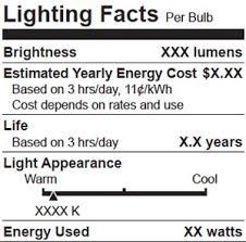 light bulb buying guide