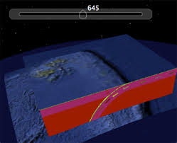 Seafloor Spreading Animation Gif by Emergent And Animated Collada Models Of The Tonga Trench And Samoa