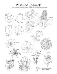 Plant Cell Coloring Worksheet Answer Key Free Parts Flower Page Sheet Answers Full Size