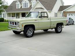 1973 GMC Sierra 1500 For Sale Car Brochures 1973 Chevrolet And Gmc Truck Chevy Ck 3500 For Sale Near Cadillac Michigan 49601 Classics Classic Instruments Store Gstock 197387 Chevygmc Package Gmc Pickups Brochures1973 Ralphie98 Sierra 1500 Regular Cab Specs Photos Pickup Information Photos Momentcar The Jimmy Pinterest Rigs Trucks 6500 Grain Truck Item Al9180 Sold June 29 Ag E Bushwacker Cut Out Style Fender Flares 731987 Rear 1987 K5 Suburban Dash Cluster Bezel Parts Interchange Manual Cars Bikes Others American Stock