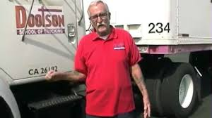 Dootson School Of Trucking; CDL Shifting & Down Shifting Www ... Pat Riggles Black Thunder 2 6714 Youtube Driving On The Road In Trucking School Learning To Shift Semi Truck How Alley Dock A Tractor Trailer An 18 Wheeler A Mack Tanker Starting Up And Off From We Want You Tribute To Some Of Our Graduates 25072012 Compass Driving Coupling Matc Truck Class Summer 2018 Hds Institute Home Facebook Stlcc Pretrip Full Gsf Cdl Traing Videos Professional And Crazy Drivers 2017 Amazing Driver