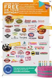 Free Birthday Meals 2019 - Restaurant W/ Free Food On Your Birthday Top 10 Punto Medio Noticias Bulldawg Food Code Smashburger Coupon 5 Off 12 Coupons Deals Recipes Subway Print Discount Firehouse Subs 7601 N Macarthur Irving Tx 2019 All You Need To Valpak Coupons Findlay Ohio Code American Girl Doll Free Jerry Subs Coupon Oil Change Gainesville Florida Myrtle Beach Sc By Savearound Issuu Free Birthday Meals Restaurant W On Your New 125 Photos 148 Reviews Sandwiches 7290 Free Sandwich From Mullen Real Estate Team Donate 24pack Of Bottled Water Get Medium Sub Jersey Mikes Printable For Regular Page 3