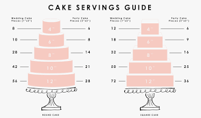 Luxury Wedding Cake Serving Chart