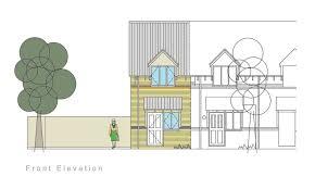 100 Architects Southampton Greg Mann Author At GM