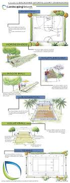 Backyard Sports Court Dimensions - Blog About Infographics And ... Hamptons Grass Tennis Court Zackswimsmmtk Wish List Pinterest Brilliant Design How Much Is A Basketball Court Easy 1000 Ideas Unique To Build In Backyard Sport Cost With Awesome Sketball Outdoor Sport Tile Backyards Enchanting An Outdoor Tennis 140 To Make The Concrete Slab Is Great Exercise For The Whole Residential Sportprosusa Goods Half Can Add On And Paint In Small Pinteres Multi Poles Voeyball