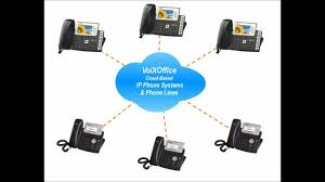 TELESPEX Cloud-Hosted Business Phone Systems - How It Works And ...