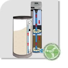 Hellenbrand Iron Curtain Maintenance by Hellenbrand Water Madison Water Softeners Promate 6 Dmt Promate 6