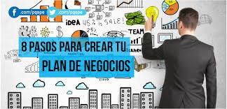 Concepto De La Inversión Plan De Desarrollo De Negocios Línea