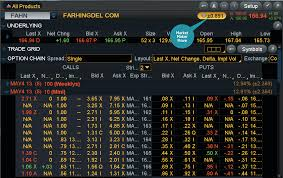 Sink Or Swim Trading by Market Maker Move A Coiled Spring Trading Indicator Ticker Tape