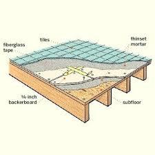 tile subfloor tile floor deflection calculator itsfashion club