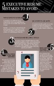 5 Executive Resume Mistakes You Cannot Make At The Executive ... 17 Best Resume Skills Examples That Will Win More Jobs How To Optimise Your Cv For The Algorithms Viewpoint Buzzwords Include And Avoid On Your Cleverism 2018 Cover Letter Verbs Keywords For Attracting Talent With Job Title Hr Daily Advisor Sales Manager Sample Monstercom 11 Amazing Automotive Livecareer What Should Look Like In 2019 Money No Work Experience 8 Practical Howto Tips