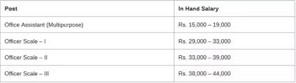 What is the salary of IBPS RRB fice Assistant Quora