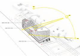 zac du port pantin immeubles de logements zac du port pantin architecture