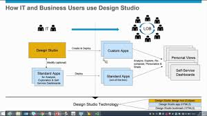 100 By Bo Design Whats New In SAP BusinessObjects Studio 16
