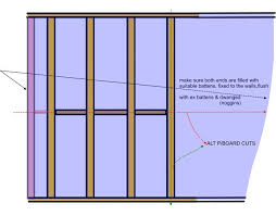 is this frame strong enough for plasterboard diynot forums