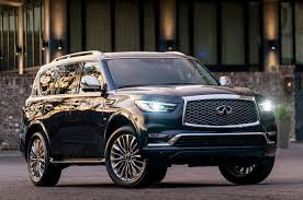 2018 Infiniti QX80 Reviews And Rating   Motor Trend 2017 Infiniti Qx80 Review A Good Suv But A Better One Is Probably 2014 First Test Photo Image Gallery Pickup Truck Youtube Finiti Qx70 Crossover Usa Qx 80 Limo Luxurious Stretch Limousine For Any Occasion 2010 Fx35 Reviews And Rating Motor Trend 2016 Finiti Qx80 Front View Design Pictures Automotive Latest 2012 Qx56 On 30 Asantis 1080p Hd Sold2011 Infinity Show For Salepink Or Watermelon Your 2011 Rims 37 2015 Look