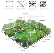 Landscape: 2017 Landscape Designer Salary Landscape Designer ... Asla 2012 Professional Awards Quaker Smith Point Residence Emejing Home Designer Salary Photos Interior Design Home Designer Salary Best 25 Design Ideas On Pinterest Yellow Study House Colour Combination U Nizwa Modern Elegant Chief Architect Software Samples Gallery Cool Beautiful Images Decorating Bibliography Generator Essay Professionally Written Engineer Accomplishment Examples For Resume