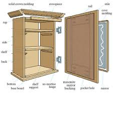 download wood plans medicine cabinet pdf wood magazine simple