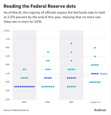 Federal Reserve Discount Rate 2019. Namecheap Domain Coupon Luggagebase Coupon Codes Pladelphia Eagles Code 2018 Gander Outdoors Promo Codes And Coupons Promocodetree Mountain Friends Family 20 Discount Icefishingdeals Airtable Discount Newegg 2019 Roboform Forum Keh Camera Promo Mountain Rebates Stopstaring Com Update 5x5 8x8 Hubs Best Price App Karma One India Leftlane Sports Actual Discounts Pinned January 5th Extra 40 Off Sale Items At Colehaan Or Double Roundup Lunkerdeals Black Friday Gander Online