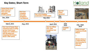 ener core presentation power oxidation with turbine integration m