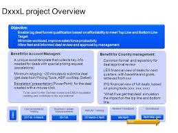 1 DxxxL Project Overview