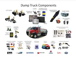 Parts | Wayside Truck Parts Freightliner Celebrates Its 75th Anniversary Mavin Truck Centre Tailgate Components 1999 07 Chevy Silverado Gmc Sierra In 2010 Air Hydraulic Truck Parts By Ss Parts Jmg Sons Added A New Mitsubishi Accsories At Cv Distributors Floodwaters Bring Warnings Of Damaged Transport Mickey Bodies Inc Is Familyowned And Auto Brake Ling Air Heavy Duty Remanufacturing Yields Future Growth Market Unique Business Model High Quality Turkish Made Spare For Scania Trucks Manufacturer