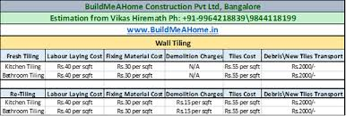 what is the cost of relaying bathroom tiles in hyderabad india