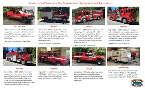 Fire Hall FAQs The New Diesel Tow Truck Brothers Discovery Hoyt Refighter Killed When Tanker Truck Crashed On Us 75 First Rescue Fire Playset Plan In 2018 Pauls Playhouses German Fire Services Wikipedia Horizon Group Usa Wooden Police Car Firetruck Craft Kit Set Zulily History Magnolia Company Kent County Delaware 1943 Fordamerican Lafrance National Wwii Museum Western Star Trucks Home Build Your Own Kit Michiel Van Dijk Diy Radio Flyer My Pins Pinterest Radio And Review Lego City Build Your Own Adventure Book Test Pit 911 Rapid Response Public Safety Store Emergency Commercial