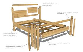 Woodworking Projects For Beginners Pdf Free by Plan Your Woodwork Projects And Carry Them Out Systematically