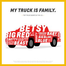100 Names For A Truck Chevy Conducts Heartwarming Survey Of Owners The News Wheel