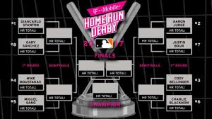 2017 Home Run Derby | MLB.com Update Works Over Cellular Too Ios 9 Adds Wifi Calling With Mac This Is The Tmobile Personal Cellspot Android Central The Welcome Back Youtube Home Net Box Speed Test Max 30 Mbits 5 Lte Digits Coming May 31 What It And Should You Use Petco Park Run Deck Tmobile 4g Cellspot Review Uta200tm Linksys Cisco Hiport Voip Phone Adapter Router Tmobiles Im Ist Ausnahme Futurezoneat Galaxy S7 Edge Review Best Can Get On Un